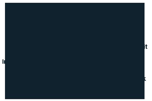 ptm_leistungsspektrum